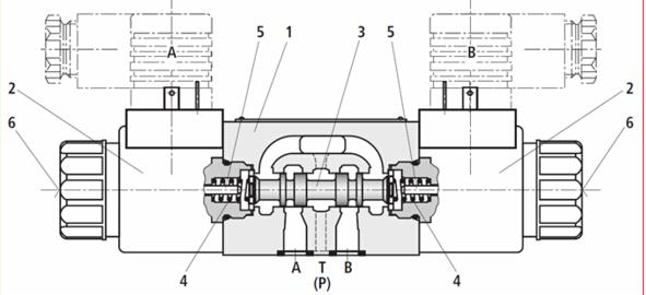 以下为液压电磁阀线圈说明