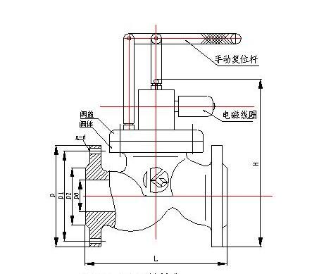 行业新闻    b 从阀结构和材料上的不同与原理上的区别,电磁阀分为六图片