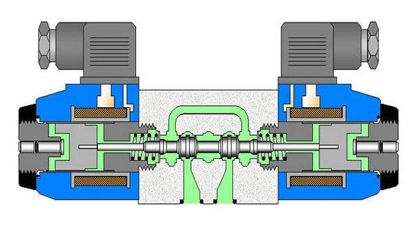 电磁换向阀结构原理图片