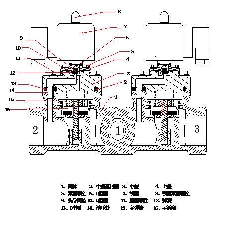 脉冲电磁阀内部原理图